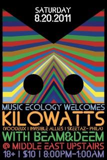 kilowatts_music ecology_wonderbar